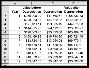 math you 4 4 depreciation page 191