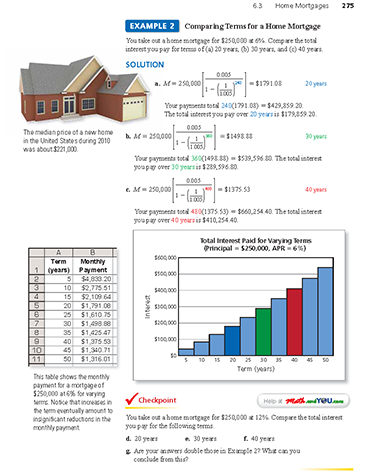 6.3 Home Mortgages